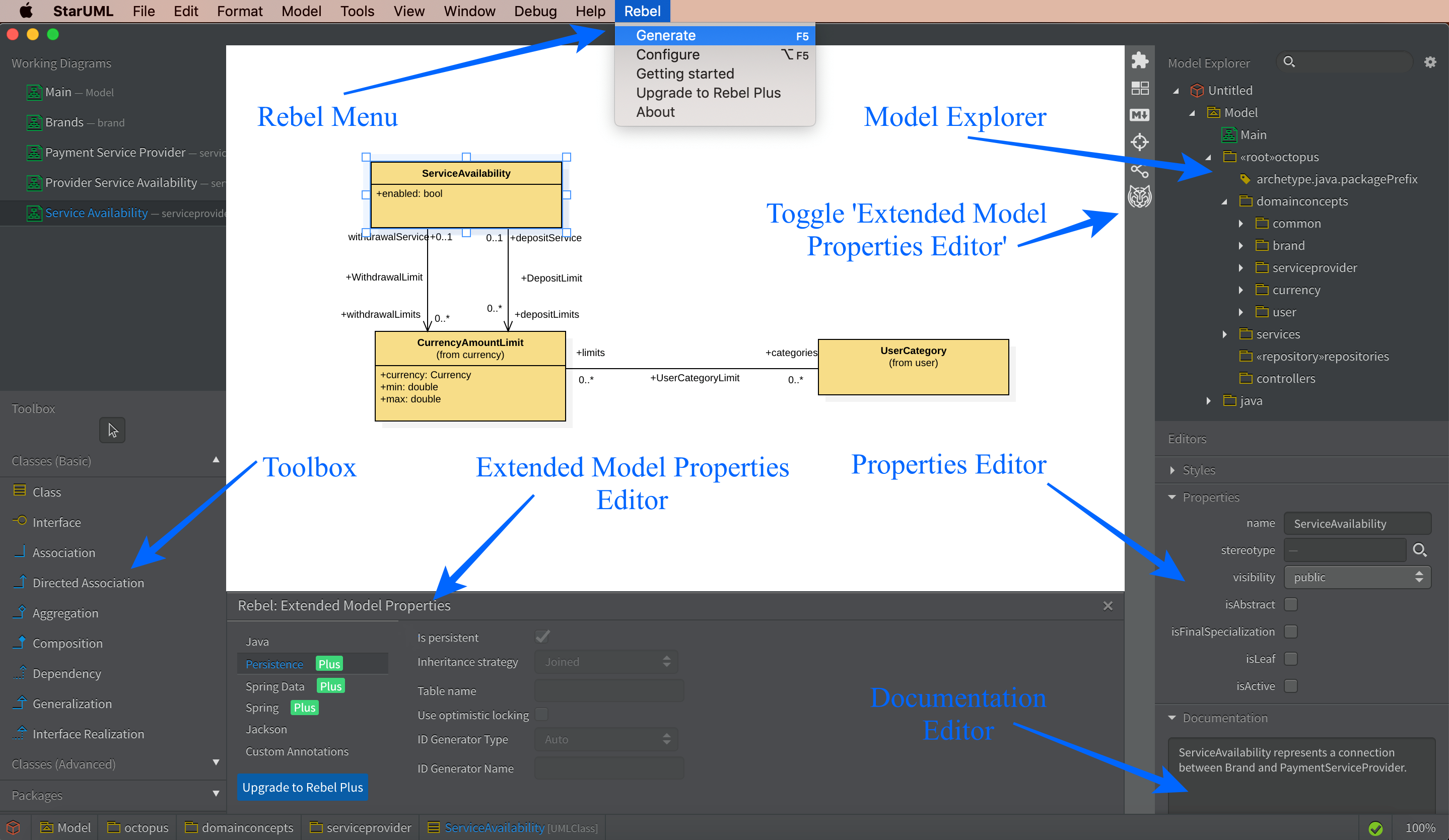 StarUML with Rebel Property Editor